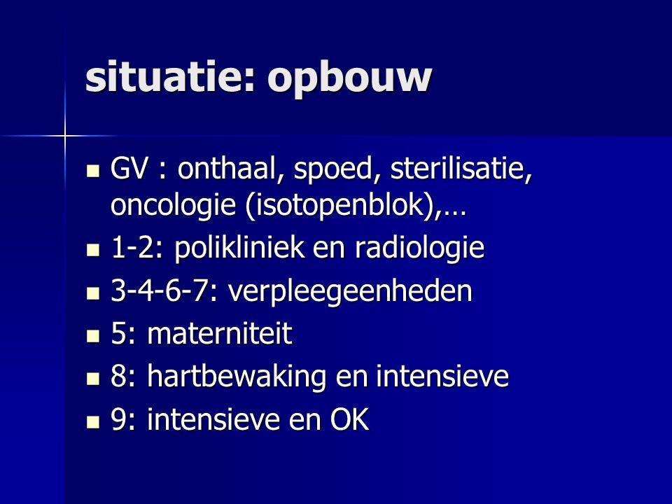 GV : onthaal, spoed, sterilisatie, oncologie (isotopenblok),… GV : onthaal, spoed, sterilisatie, oncologie (isotopenblok),… 1-2: polikliniek en radiologie 1-2: polikliniek en radiologie 3-4-6-7: verpleegeenheden 3-4-6-7: verpleegeenheden 5: materniteit 5: materniteit 8: hartbewaking en intensieve 8: hartbewaking en intensieve 9: intensieve en OK 9: intensieve en OK situatie: opbouw