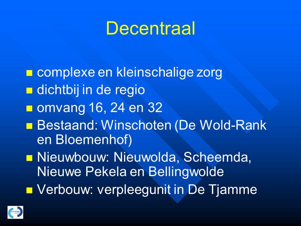 Woonzorgzone Dorpsplein Bellingwolde Samenhangende zorg Compleet aanbod Decentralisatie capaciteit Old Wolde Extra werkgelegenheid (30/35 medewerkers) Participatie mantelzorg/vrijwilligers Stimulering leefbaarheid regio