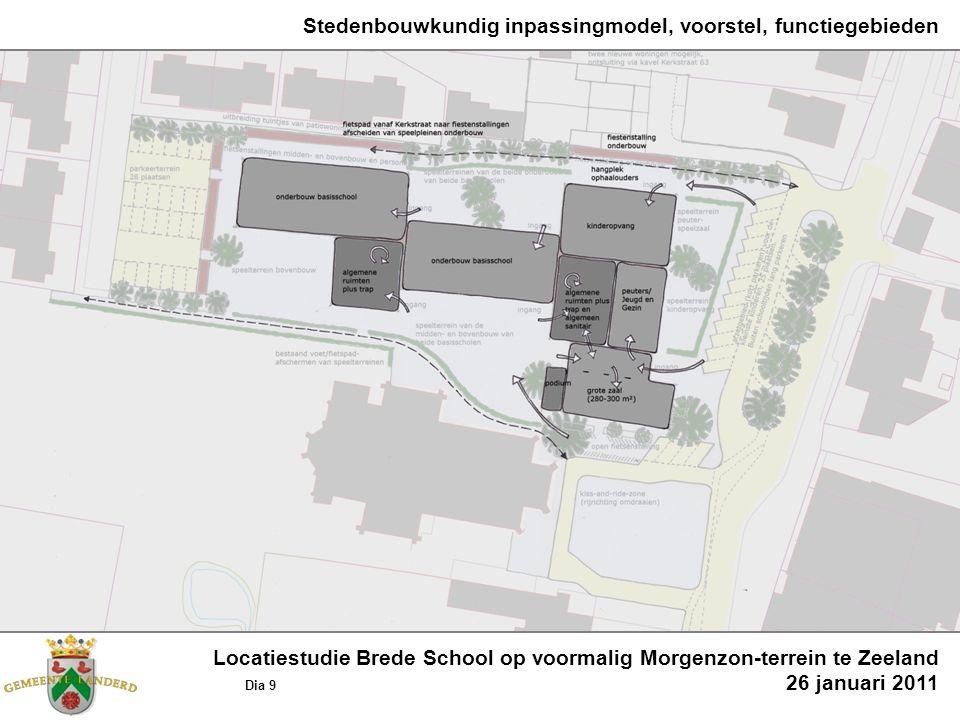 Stedenbouwkundig inpassingmodel, voorstel, functiegebieden Locatiestudie Brede School op voormalig Morgenzon-terrein te Zeeland Dia 9 26 januari 2011