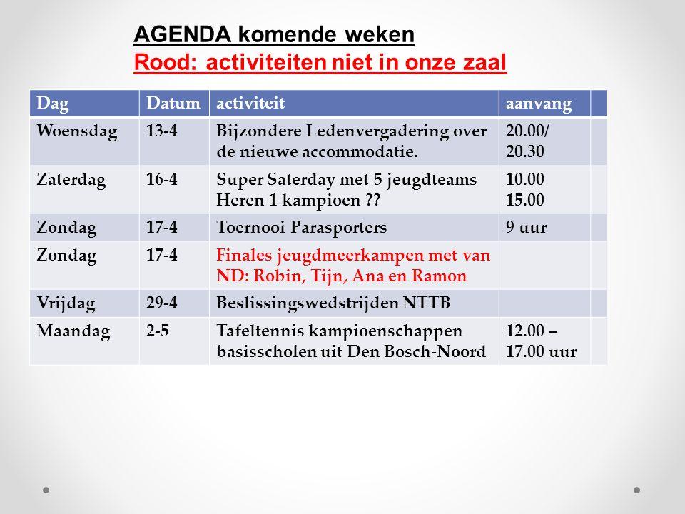 DagDatumactiviteitaanvang Woensdag13-4Bijzondere Ledenvergadering over de nieuwe accommodatie.