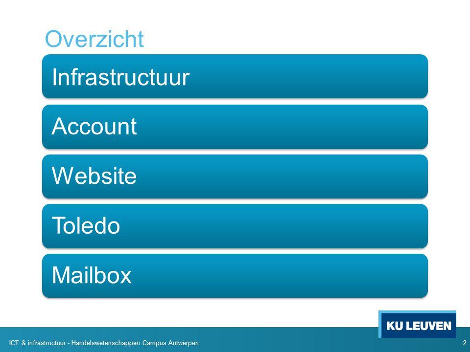 Elektronisch leerplatform: TOLEDO 13 ICT & infrastructuur - Handelswetenschappen Campus Antwerpen