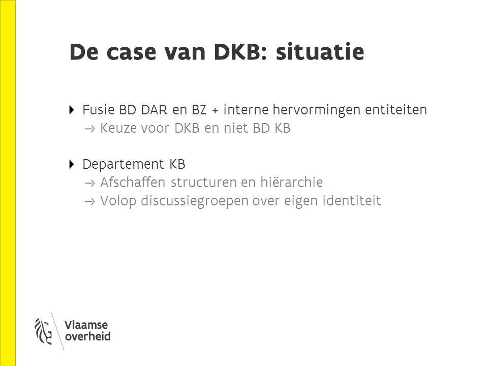 De case van DKB: situatie Fusie BD DAR en BZ + interne hervormingen entiteiten Keuze voor DKB en niet BD KB Departement KB Afschaffen structuren en hiërarchie Volop discussiegroepen over eigen identiteit