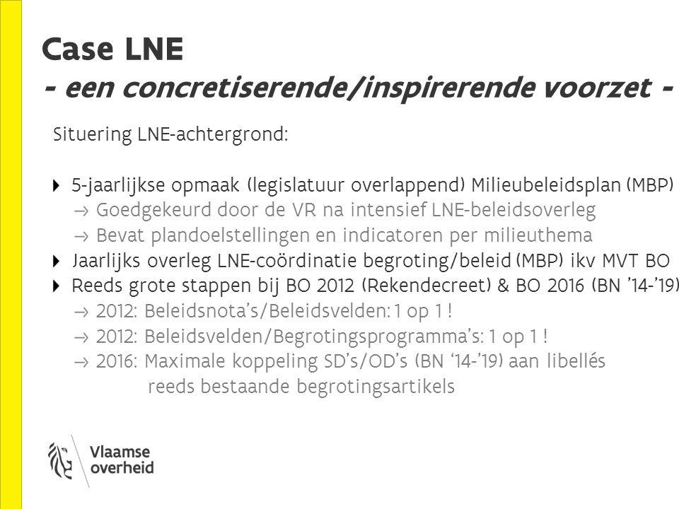 Case LNE - een concretiserende/inspirerende voorzet - Situering LNE-achtergrond: 5-jaarlijkse opmaak (legislatuur overlappend) Milieubeleidsplan (MBP) Goedgekeurd door de VR na intensief LNE-beleidsoverleg Bevat plandoelstellingen en indicatoren per milieuthema Jaarlijks overleg LNE-coördinatie begroting/beleid (MBP) ikv MVT BO Reeds grote stappen bij BO 2012 (Rekendecreet) & BO 2016 (BN '14-'19) 2012: Beleidsnota's/Beleidsvelden: 1 op 1 .
