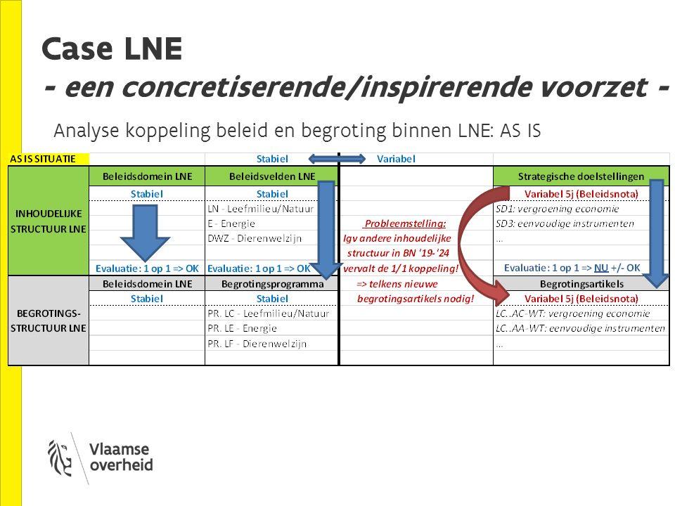 Case LNE - een concretiserende/inspirerende voorzet - Analyse koppeling beleid en begroting binnen LNE: TO BE