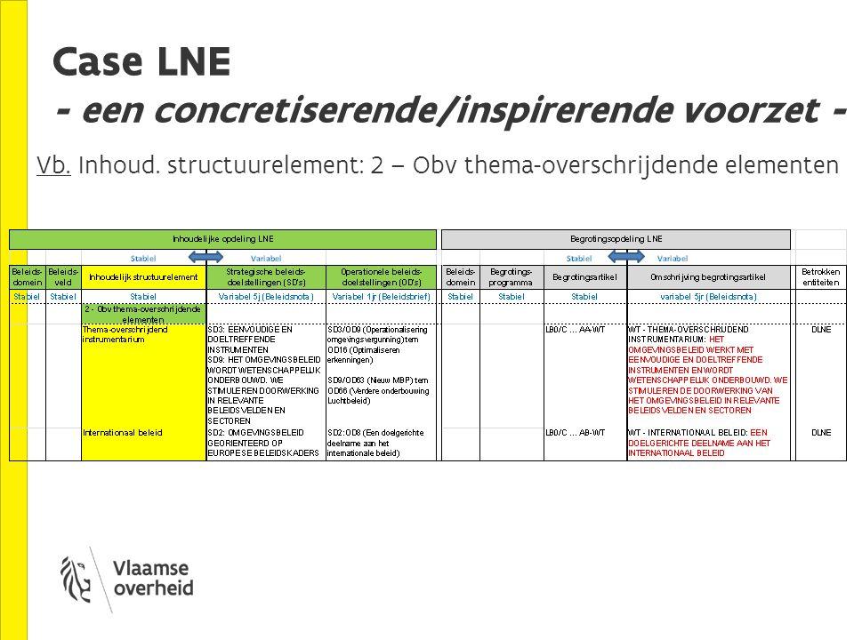 Case LNE - een concretiserende/inspirerende voorzet - Vb.