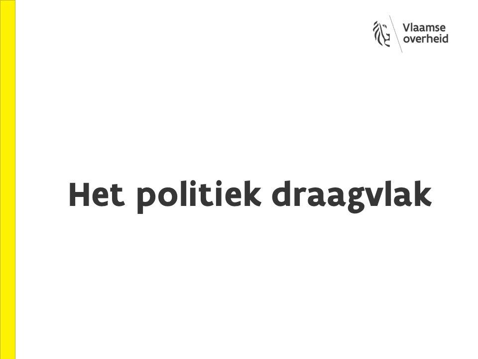 Het politiek draagvlak