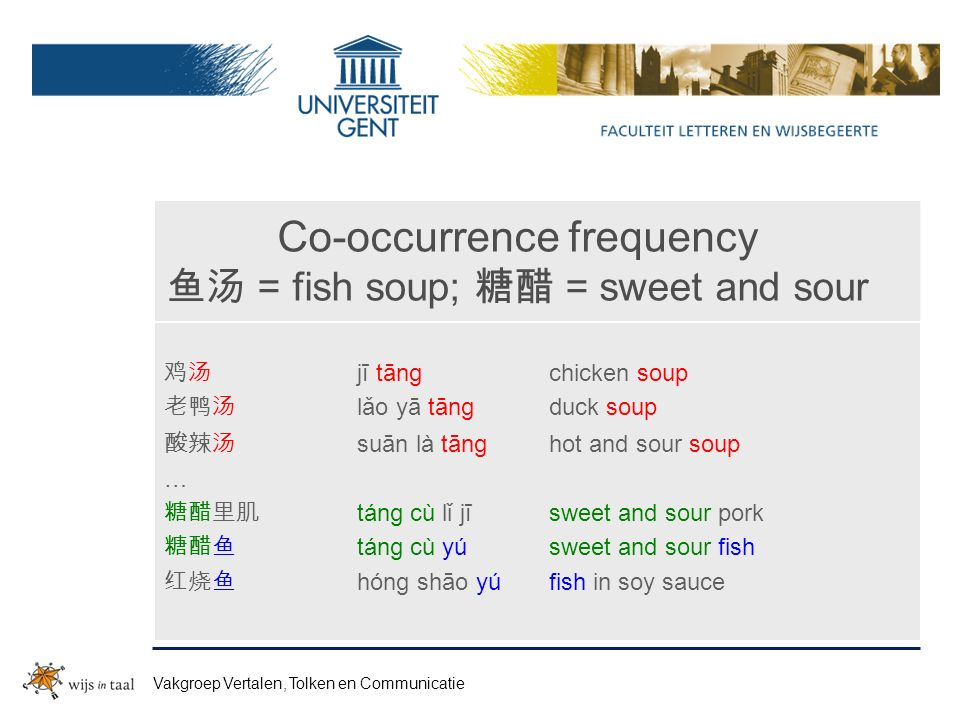 Co-occurrence frequency 鱼汤 = fish soup; 糖醋 = sweet and sour 鸡汤老鸭汤鸡汤老鸭汤 jī tāng lǎo yā tāng chicken soup duck soup 酸辣汤 suān là tānghot and sour soup … 糖醋里肌 táng cù lǐ jīsweet and sour pork 糖醋鱼 táng cù yúsweet and sour fish 红烧鱼 hóng shāo yúfish in soy sauce Vakgroep Vertalen, Tolken en Communicatie