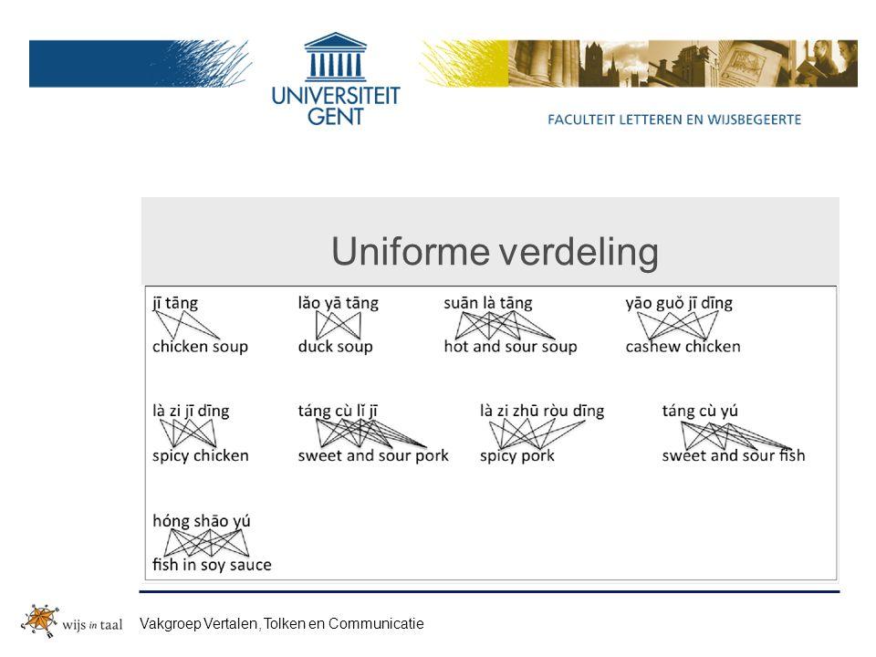Uniforme verdeling Vakgroep Vertalen, Tolken en Communicatie