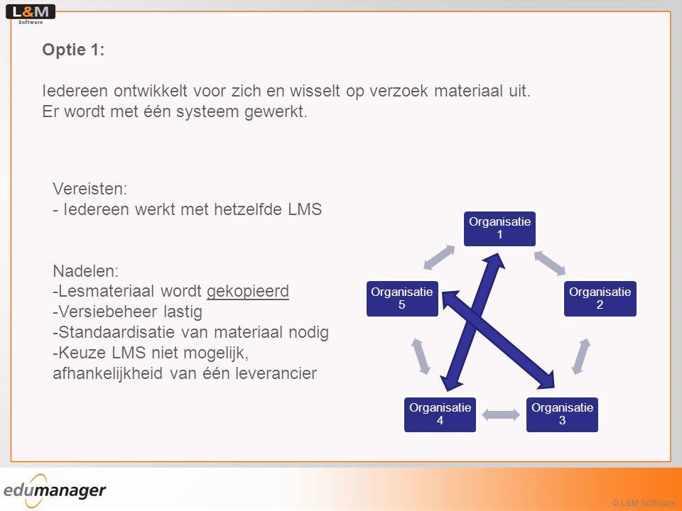 © L&M Software Optie 2: Iedereen ontwikkelt voor zich en wisselt op verzoek materiaal uit.