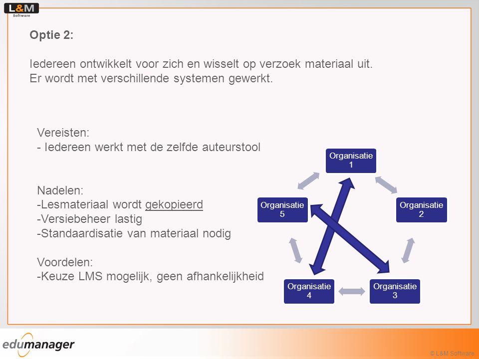 © L&M Software Optie 2: Iedereen ontwikkelt voor zich en wisselt op verzoek materiaal uit. Er wordt met verschillende systemen gewerkt. Vereisten: - I