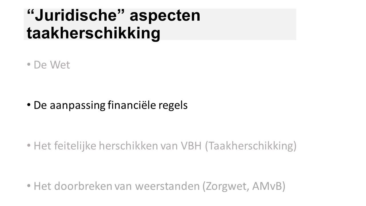 """De Wet De aanpassing financiële regels Het feitelijke herschikken van VBH (Taakherschikking) Het doorbreken van weerstanden (Zorgwet, AMvB) """"Juridisch"""