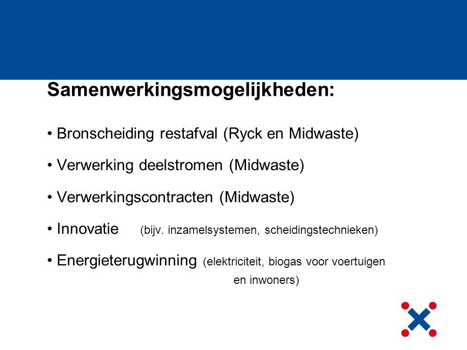 Samenwerkingsmogelijkheden: Bronscheiding restafval (Ryck en Midwaste) Verwerking deelstromen (Midwaste) Verwerkingscontracten (Midwaste) Innovatie (b