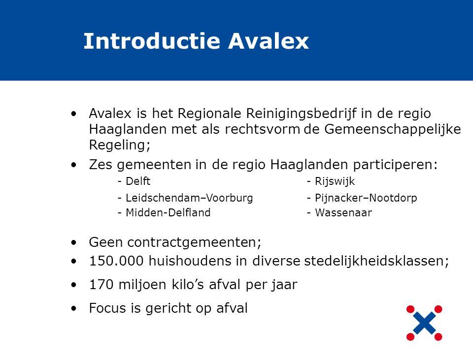 Introductie Avalex Avalex is het Regionale Reinigingsbedrijf in de regio Haaglanden met als rechtsvorm de Gemeenschappelijke Regeling; Zes gemeenten i
