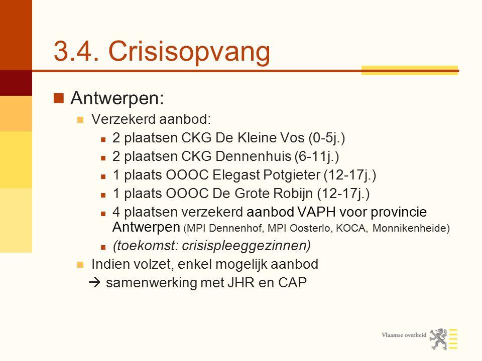 3.4. Crisisopvang Antwerpen: Verzekerd aanbod: 2 plaatsen CKG De Kleine Vos (0-5j.) 2 plaatsen CKG Dennenhuis (6-11j.) 1 plaats OOOC Elegast Potgieter