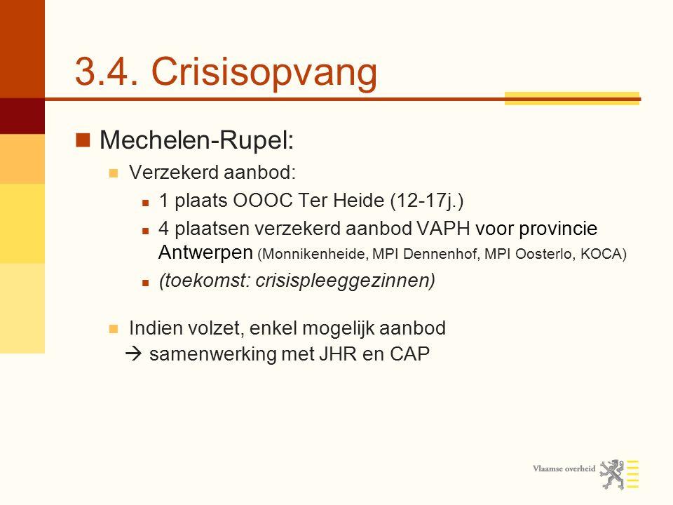 3.4. Crisisopvang Mechelen-Rupel: Verzekerd aanbod: 1 plaats OOOC Ter Heide (12-17j.) 4 plaatsen verzekerd aanbod VAPH voor provincie Antwerpen (Monni