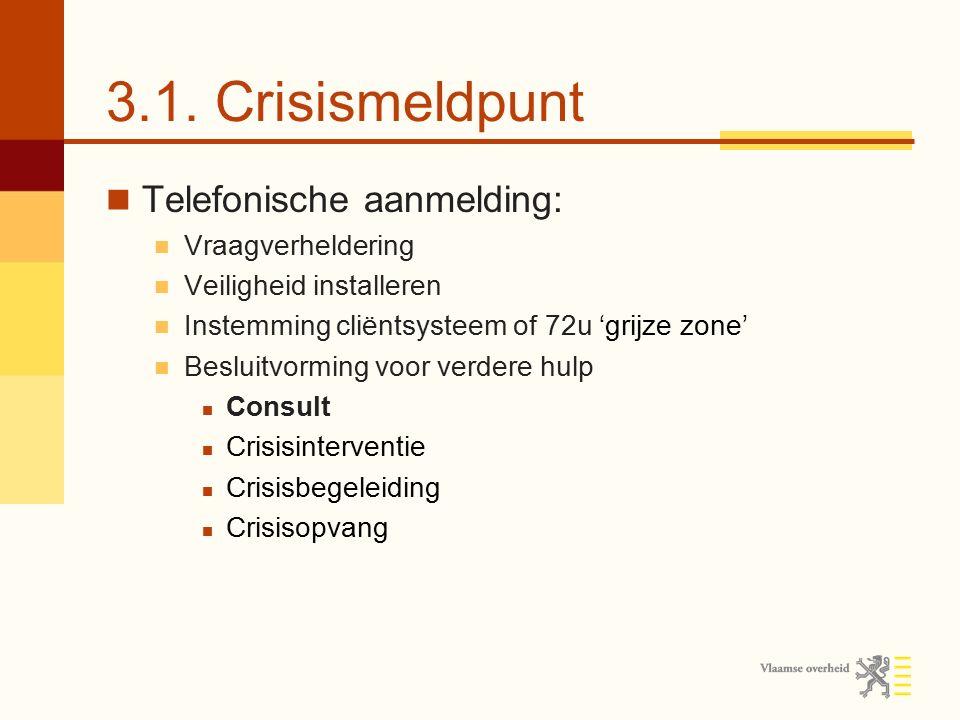 3.1. Crisismeldpunt Telefonische aanmelding: Vraagverheldering Veiligheid installeren Instemming cliëntsysteem of 72u 'grijze zone' Besluitvorming voo