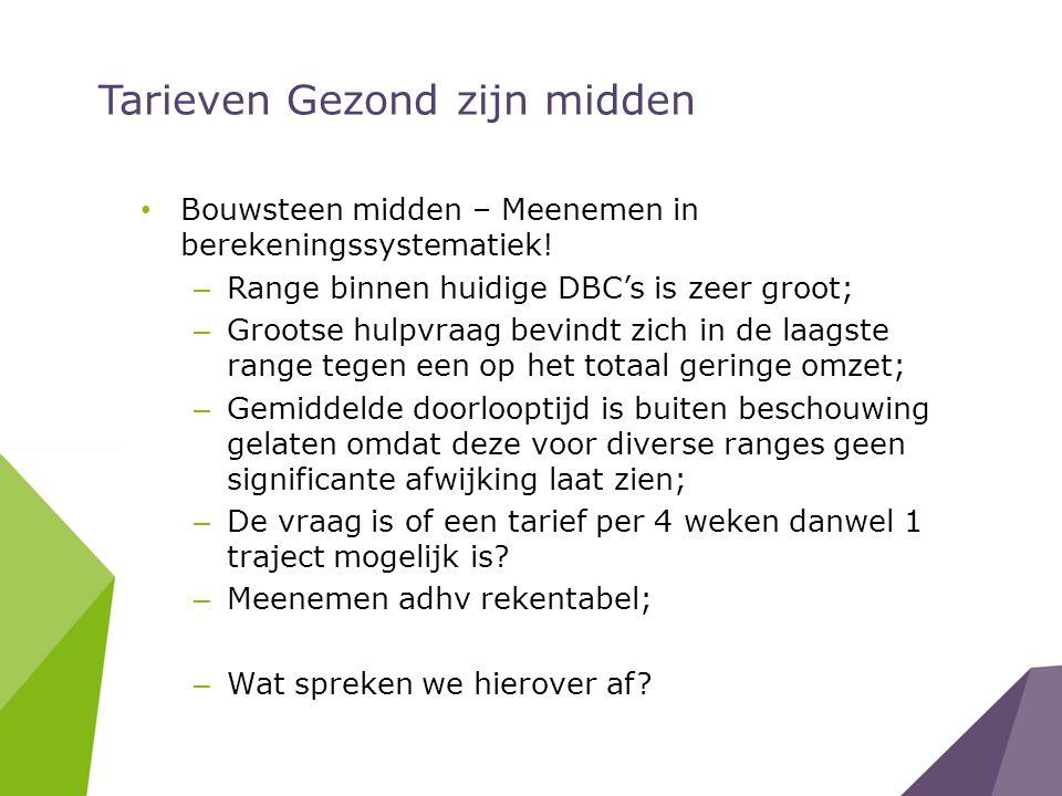 Tarieven Gezond zijn midden Bouwsteen midden – Meenemen in berekeningssystematiek! – Range binnen huidige DBC's is zeer groot; – Grootse hulpvraag bev