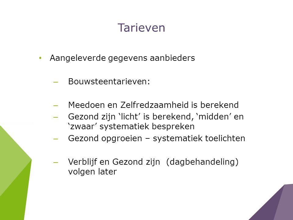 Planning Zuid-Drenthe Zie printversie
