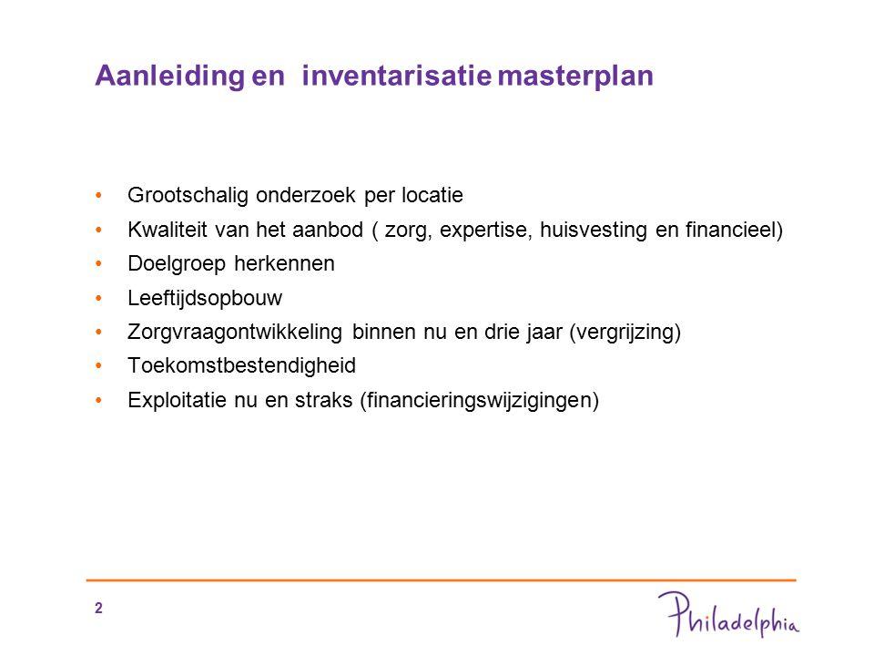 Aanleiding en inventarisatie masterplan Grootschalig onderzoek per locatie Kwaliteit van het aanbod ( zorg, expertise, huisvesting en financieel) Doel