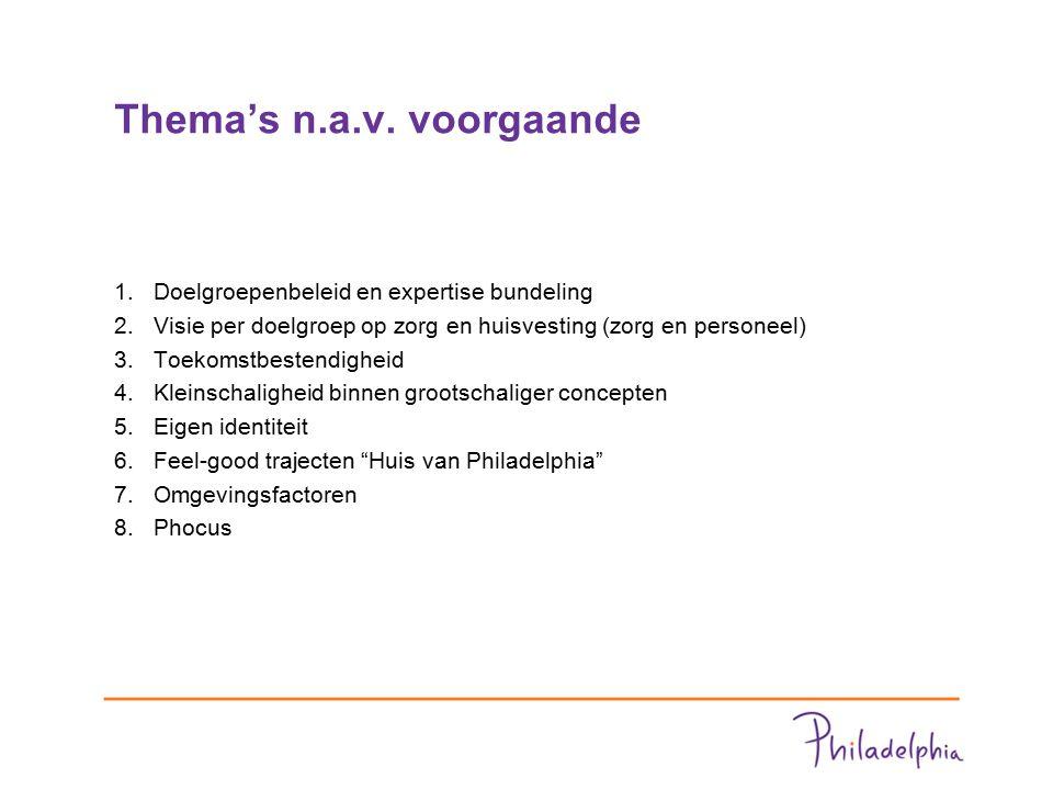 Huisvestingsconcepten masterplan IJsselmuiden/ Kampen IJsselmuiden Kampen van 17 locaties naar 8 (13 locaties worden opgeheven) Nieuwbouw50 plaatsen intensief EMB en VG V&V incl.