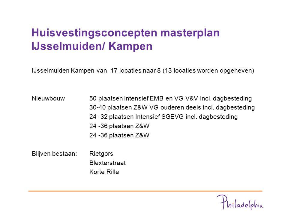 Huisvestingsconcepten masterplan IJsselmuiden/ Kampen IJsselmuiden Kampen van 17 locaties naar 8 (13 locaties worden opgeheven) Nieuwbouw50 plaatsen i