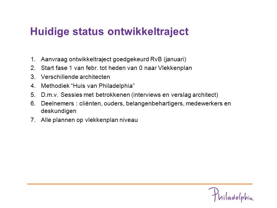 Huidige status ontwikkeltraject 1.Aanvraag ontwikkeltraject goedgekeurd RvB (januari) 2.Start fase 1 van febr. tot heden van 0 naar Vlekkenplan 3.Vers