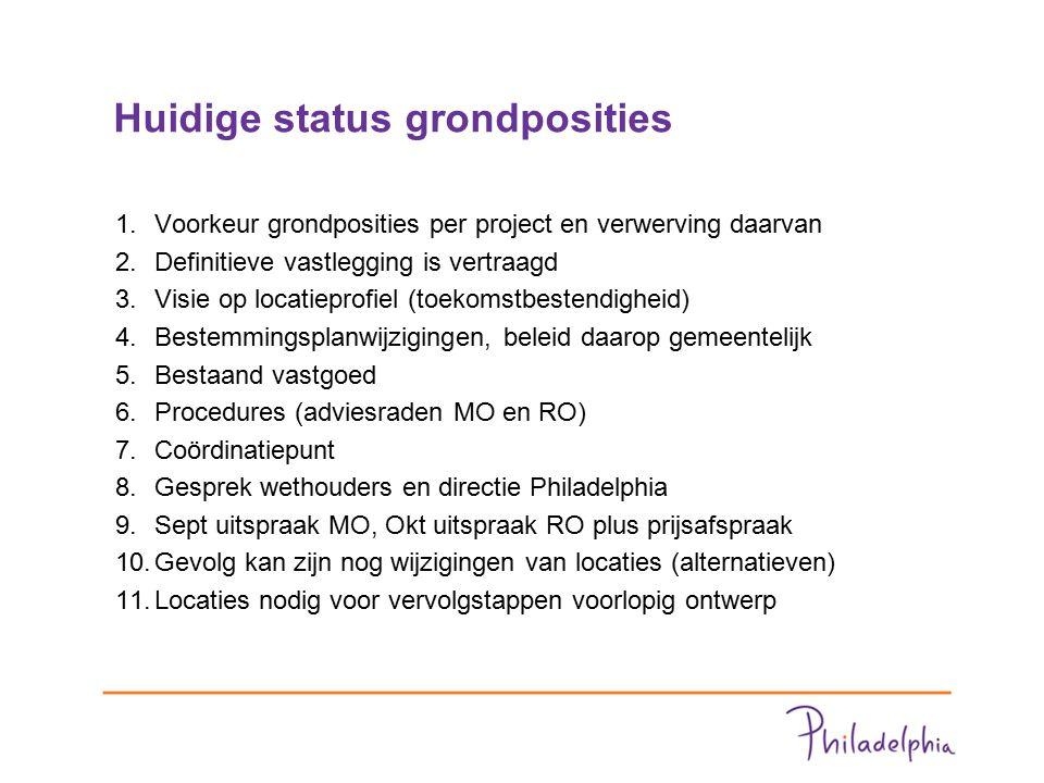Huidige status grondposities 1.Voorkeur grondposities per project en verwerving daarvan 2.Definitieve vastlegging is vertraagd 3.Visie op locatieprofi