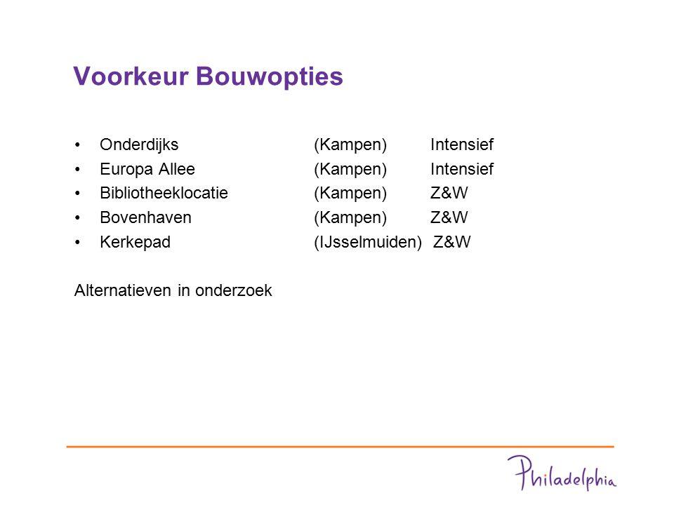 Voorkeur Bouwopties Onderdijks (Kampen) Intensief Europa Allee (Kampen) Intensief Bibliotheeklocatie (Kampen) Z&W Bovenhaven (Kampen) Z&W Kerkepad (IJsselmuiden) Z&W Alternatieven in onderzoek
