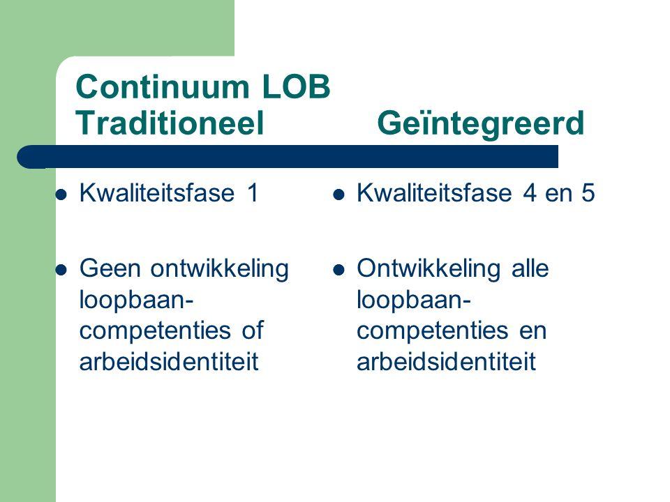 Continuum LOB Traditioneel Geïntegreerd Kwaliteitsfase 1 Geen ontwikkeling loopbaan- competenties of arbeidsidentiteit Kwaliteitsfase 4 en 5 Ontwikkeling alle loopbaan- competenties en arbeidsidentiteit