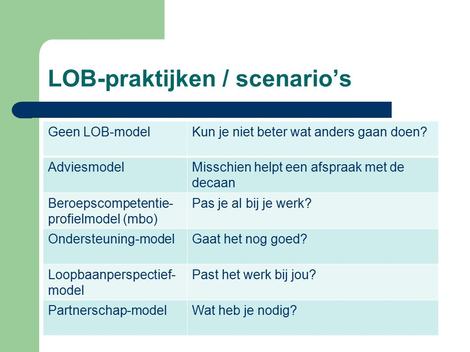 LOB-praktijken / scenario's Geen LOB-modelKun je niet beter wat anders gaan doen? AdviesmodelMisschien helpt een afspraak met de decaan Beroepscompete