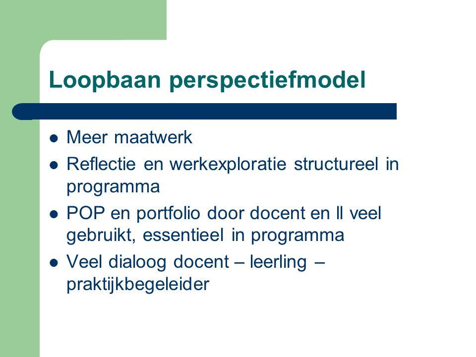 Loopbaan perspectiefmodel Meer maatwerk Reflectie en werkexploratie structureel in programma POP en portfolio door docent en ll veel gebruikt, essentieel in programma Veel dialoog docent – leerling – praktijkbegeleider