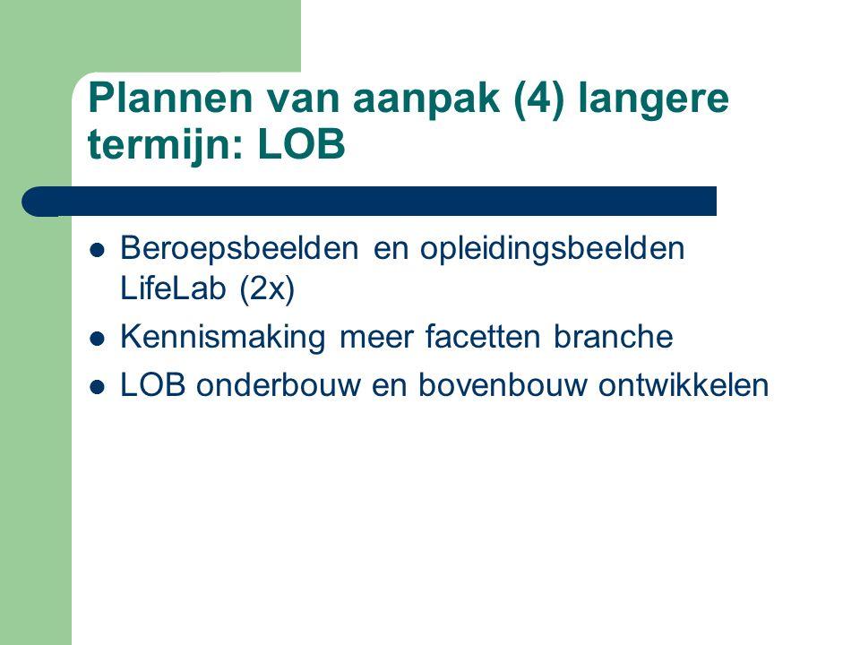 Plannen van aanpak (4) langere termijn: LOB Beroepsbeelden en opleidingsbeelden LifeLab (2x) Kennismaking meer facetten branche LOB onderbouw en boven