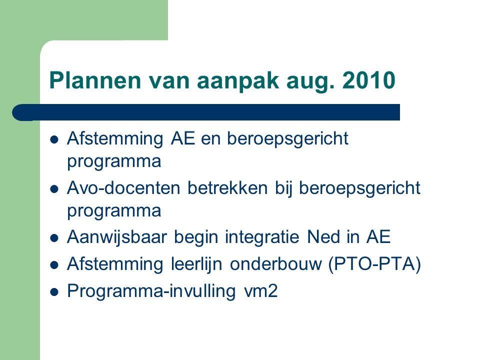 Plannen van aanpak aug. 2010 Afstemming AE en beroepsgericht programma Avo-docenten betrekken bij beroepsgericht programma Aanwijsbaar begin integrati