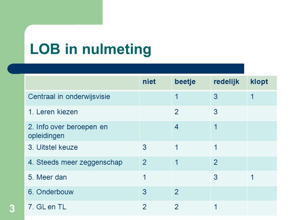 LOB in nulmeting 3 nietbeetjeredelijkklopt Centraal in onderwijsvisie131 1.