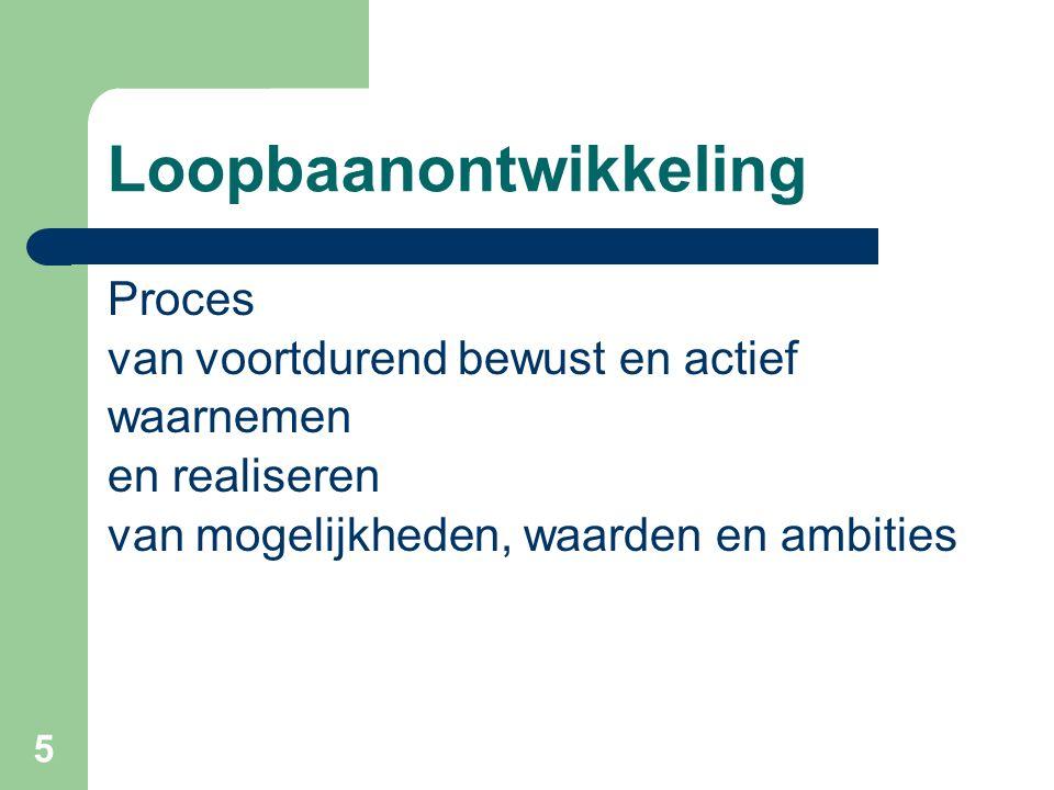Loopbaanontwikkeling Proces van voortdurend bewust en actief waarnemen en realiseren van mogelijkheden, waarden en ambities 5