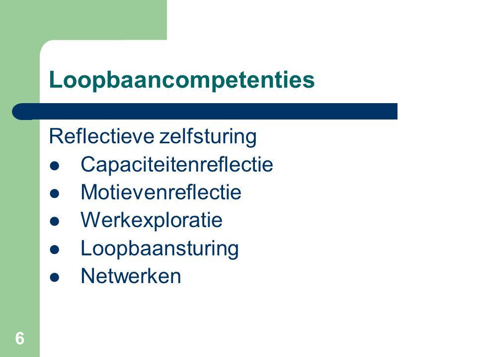 Loopbaancompetenties Reflectieve zelfsturing Capaciteitenreflectie Motievenreflectie Werkexploratie Loopbaansturing Netwerken 6