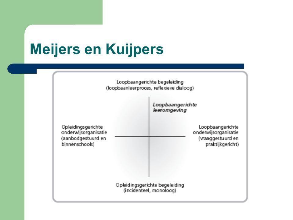 Meijers en Kuijpers