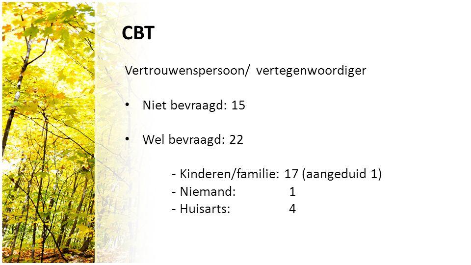 CBT Vertrouwenspersoon/ vertegenwoordiger Niet bevraagd: 15 Wel bevraagd: 22 - Kinderen/familie: 17 (aangeduid 1) - Niemand: 1 - Huisarts: 4