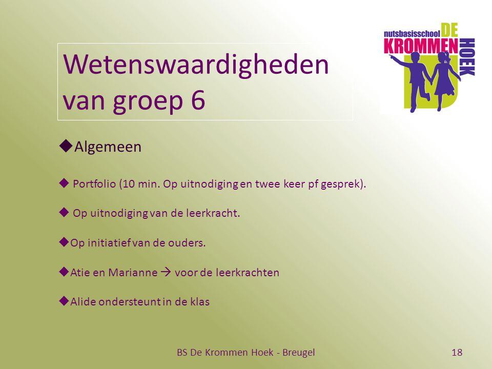 BS De Krommen Hoek - Breugel18 Wetenswaardigheden van groep 6  Algemeen  Portfolio (10 min.