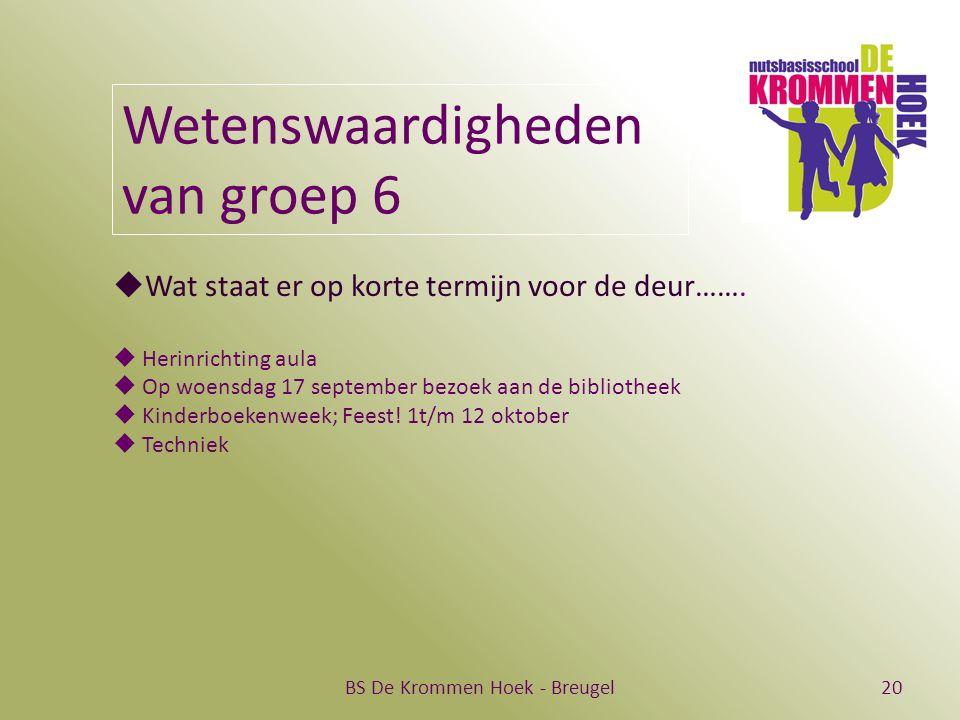 BS De Krommen Hoek - Breugel20 Wetenswaardigheden van groep 6  Wat staat er op korte termijn voor de deur…….