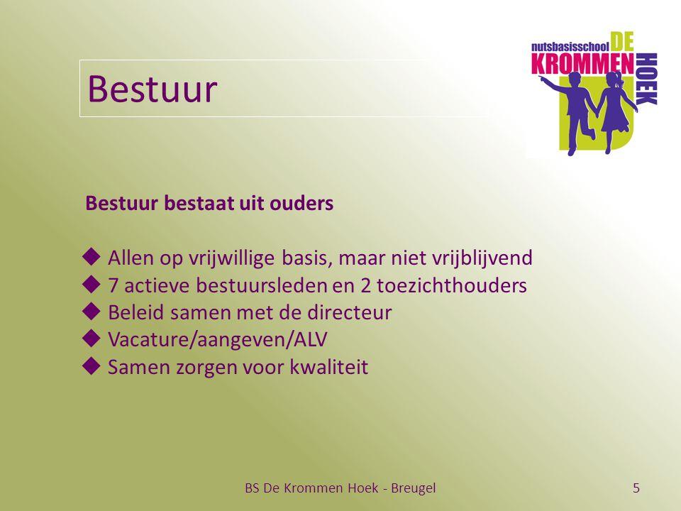 BS De Krommen Hoek - Breugel6 Bestuur.1 Pitter.  Zelfstandige school  Voordeel: o.a.