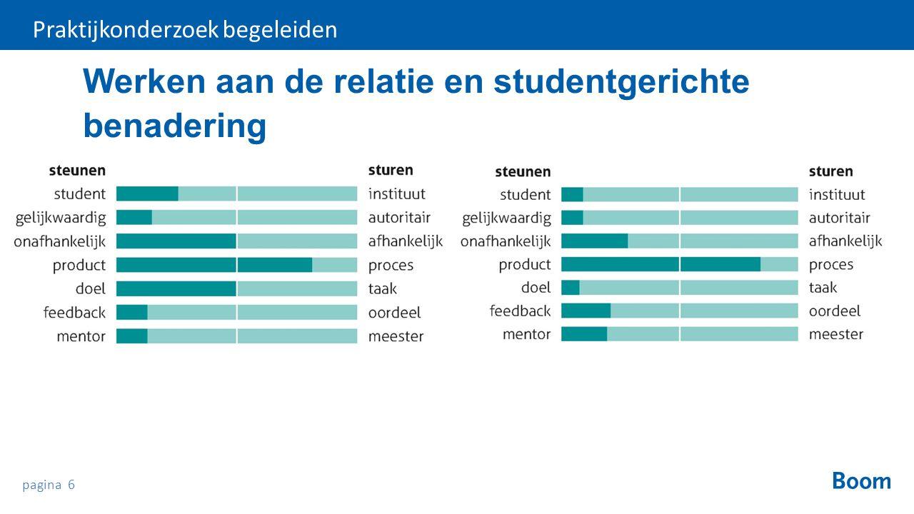 pagina 6 Praktijkonderzoek begeleiden Werken aan de relatie en studentgerichte benadering