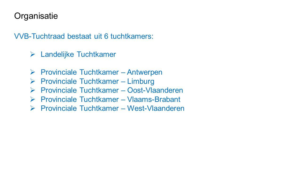 Organisatie VVB-Tuchtraad bestaat uit 6 tuchtkamers:  Landelijke Tuchtkamer  Provinciale Tuchtkamer – Antwerpen  Provinciale Tuchtkamer – Limburg  Provinciale Tuchtkamer – Oost-Vlaanderen  Provinciale Tuchtkamer – Vlaams-Brabant  Provinciale Tuchtkamer – West-Vlaanderen