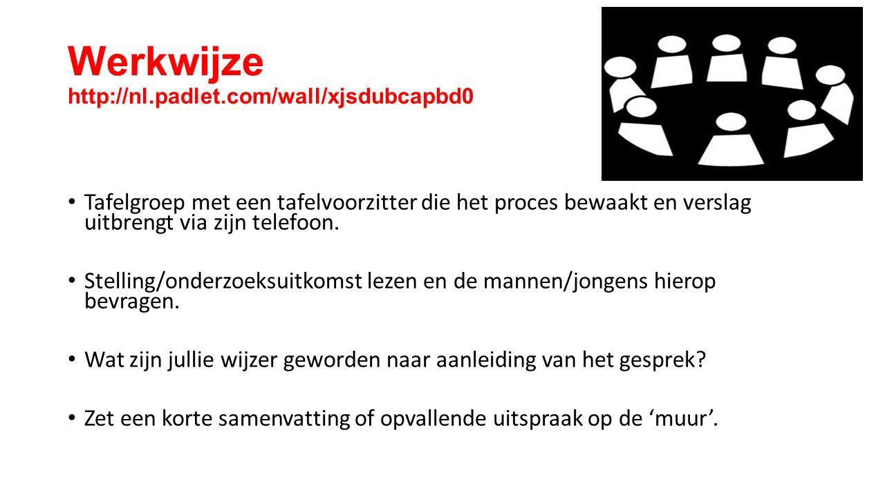 Werkwijze http://nl.padlet.com/wall/xjsdubcapbd0 Tafelgroep met een tafelvoorzitter die het proces bewaakt en verslag uitbrengt via zijn telefoon.
