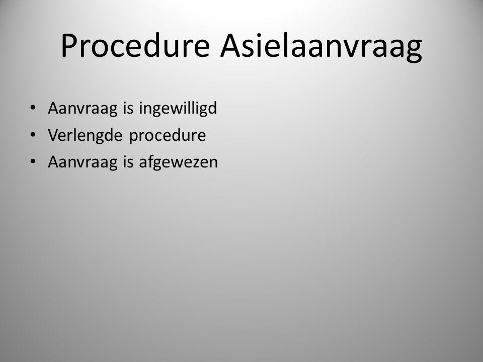 Procedure Asielaanvraag Aanvraag is ingewilligd Verlengde procedure Aanvraag is afgewezen