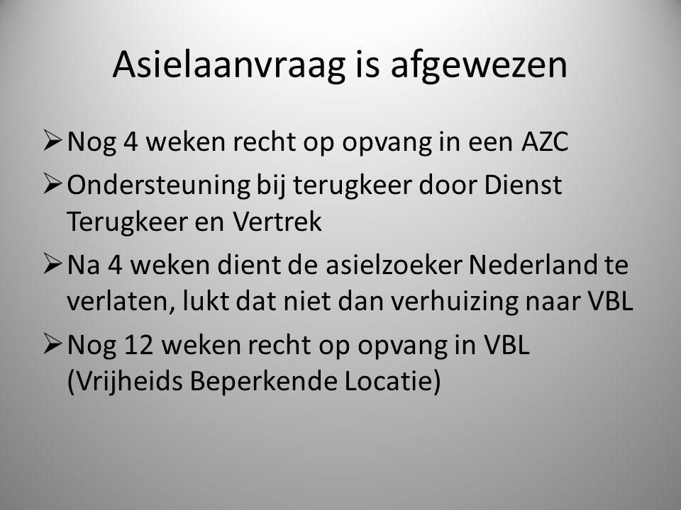 Asielaanvraag is afgewezen  Nog 4 weken recht op opvang in een AZC  Ondersteuning bij terugkeer door Dienst Terugkeer en Vertrek  Na 4 weken dient