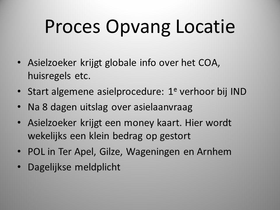 Proces Opvang Locatie Asielzoeker krijgt globale info over het COA, huisregels etc. Start algemene asielprocedure: 1 e verhoor bij IND Na 8 dagen uits
