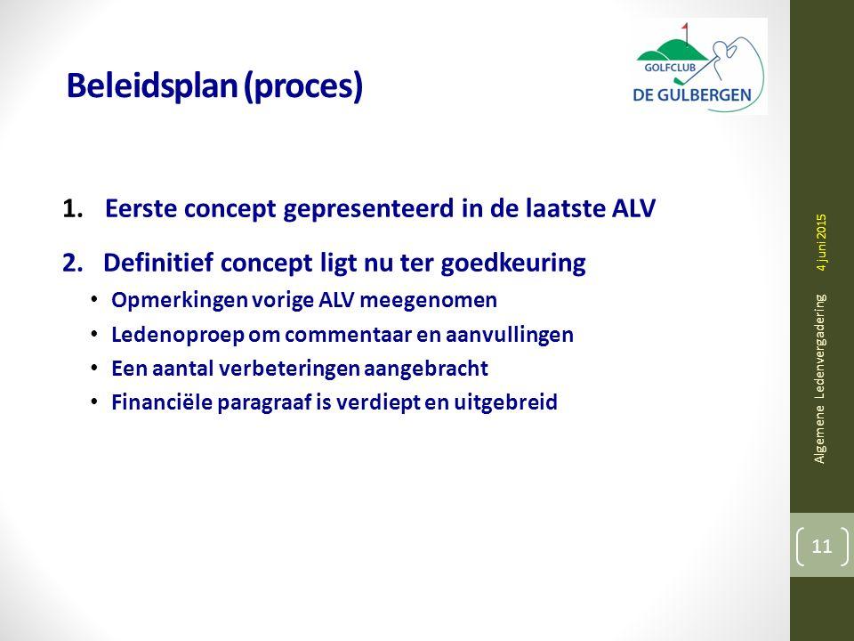Beleidsplan (proces) 1.Eerste concept gepresenteerd in de laatste ALV 2.