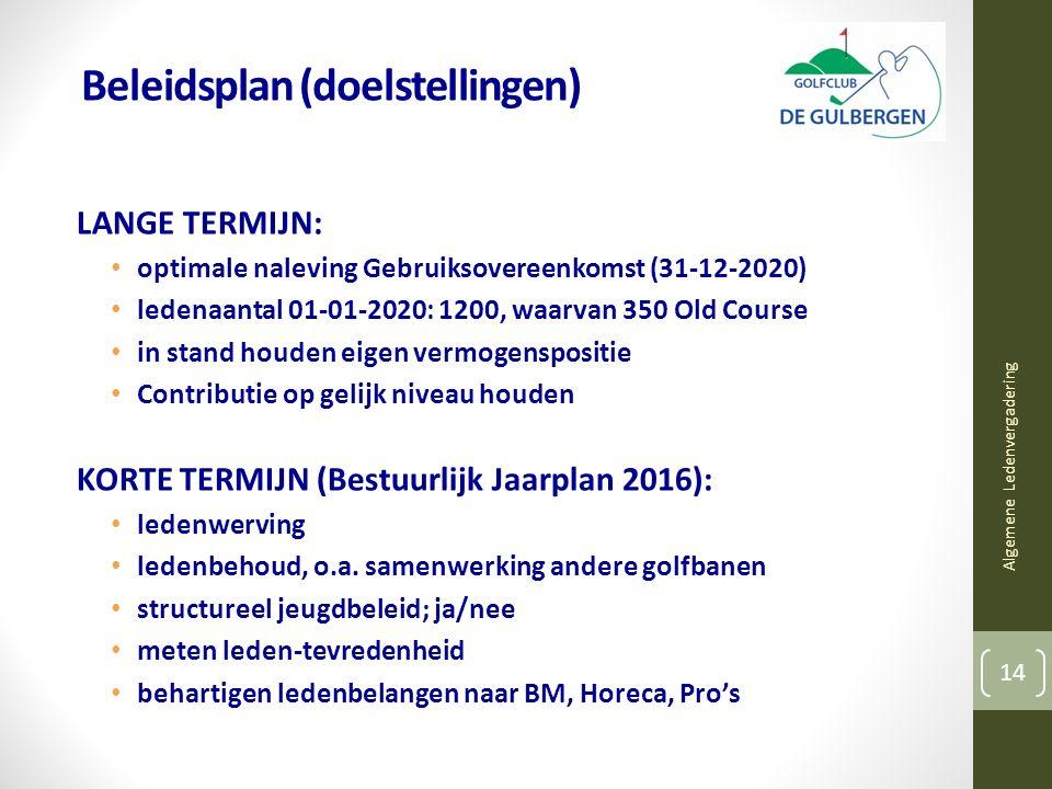 Beleidsplan (doelstellingen) LANGE TERMIJN: optimale naleving Gebruiksovereenkomst (31-12-2020) ledenaantal 01-01-2020: 1200, waarvan 350 Old Course in stand houden eigen vermogenspositie Contributie op gelijk niveau houden KORTE TERMIJN (Bestuurlijk Jaarplan 2016): ledenwerving ledenbehoud, o.a.
