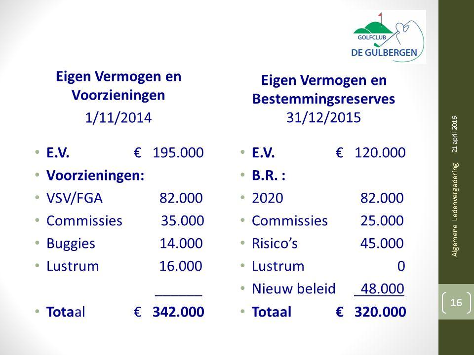 Eigen Vermogen en Voorzieningen 1/11/2014 E.V.